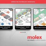 Molex Mobile App 現可供用戶從中國線上手機應用商店下載至 Android 設備