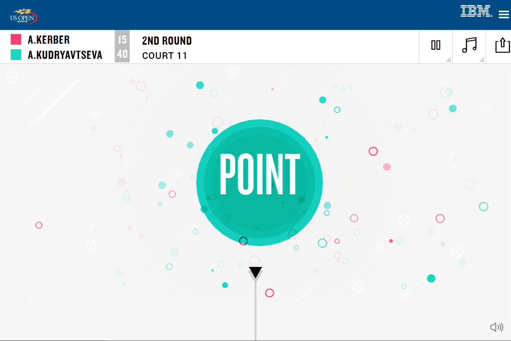 US Open 2014 point