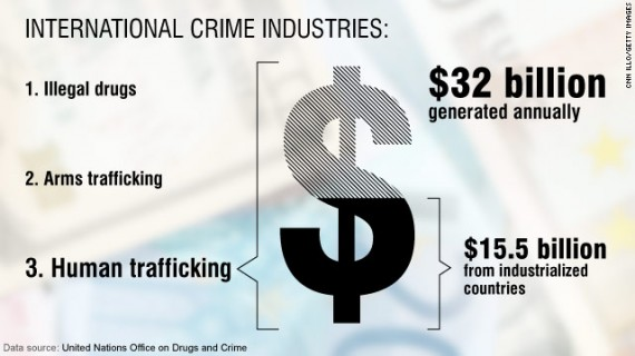 sex-trafficking-money-570x320
