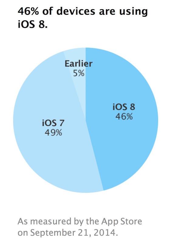 iOS-8_46
