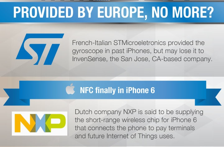 iPhone-infographic-10