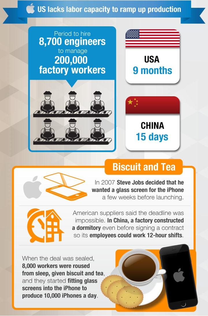 iPhone-infographic-12