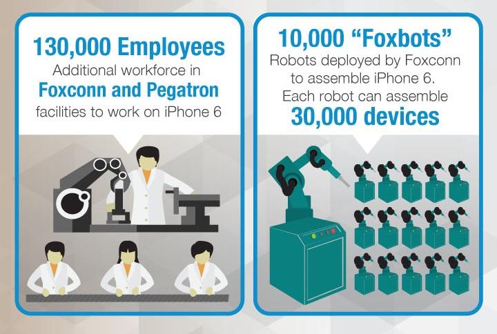 iPhone-infographic-13