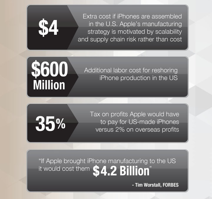 iPhone-infographic-3
