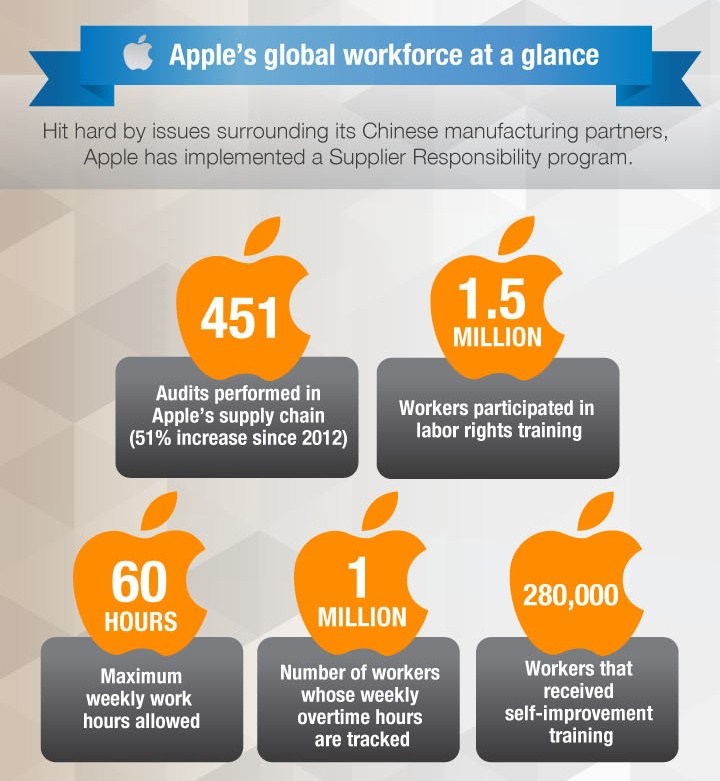iPhone-infographic-4