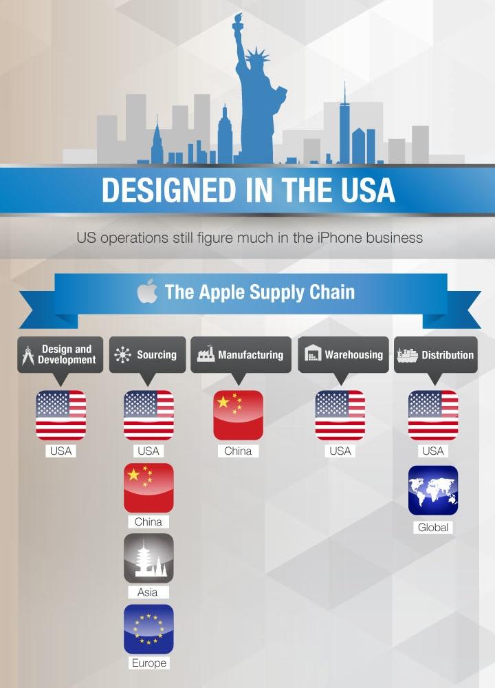 iPhone-infographic-5