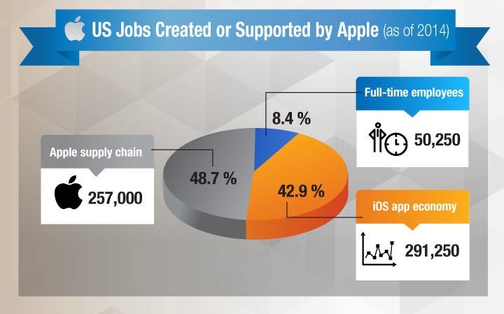 iPhone-infographic-6