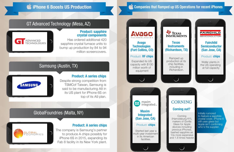 iPhone-infographic-7
