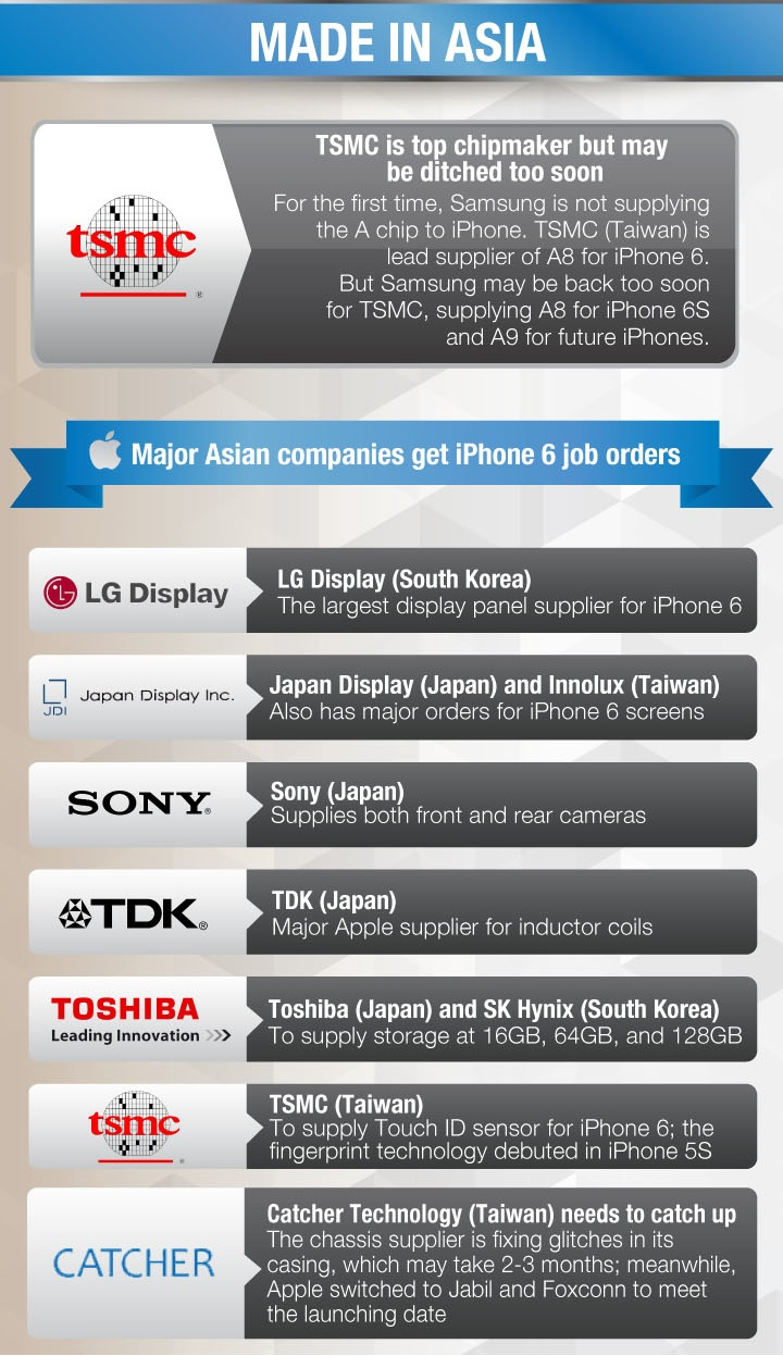 iPhone-infographic-8