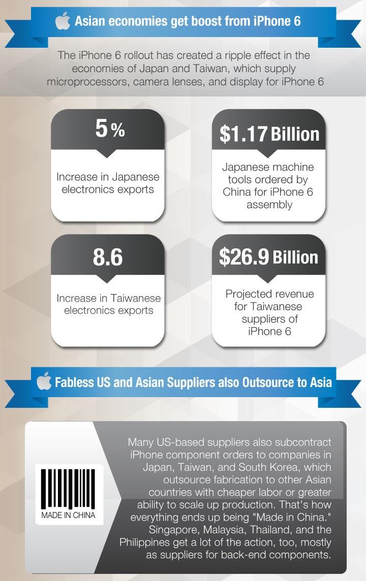 iPhone-infographic-9