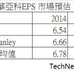 三星放慢 DRAM 產能投入速度,維持明年利潤與產業秩序