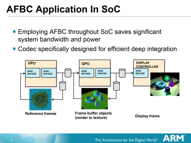 AFBC-665x498