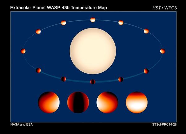 hs-2014-28-a-web_print+WASP43b