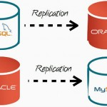 oracle_and_mysql