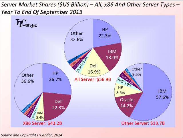 server-share-640x482