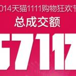 單日交易 571.1 億人民幣,是誰成就了雙 11?