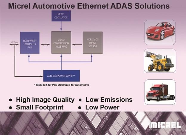 Auotmotive solutionsoct14rev9