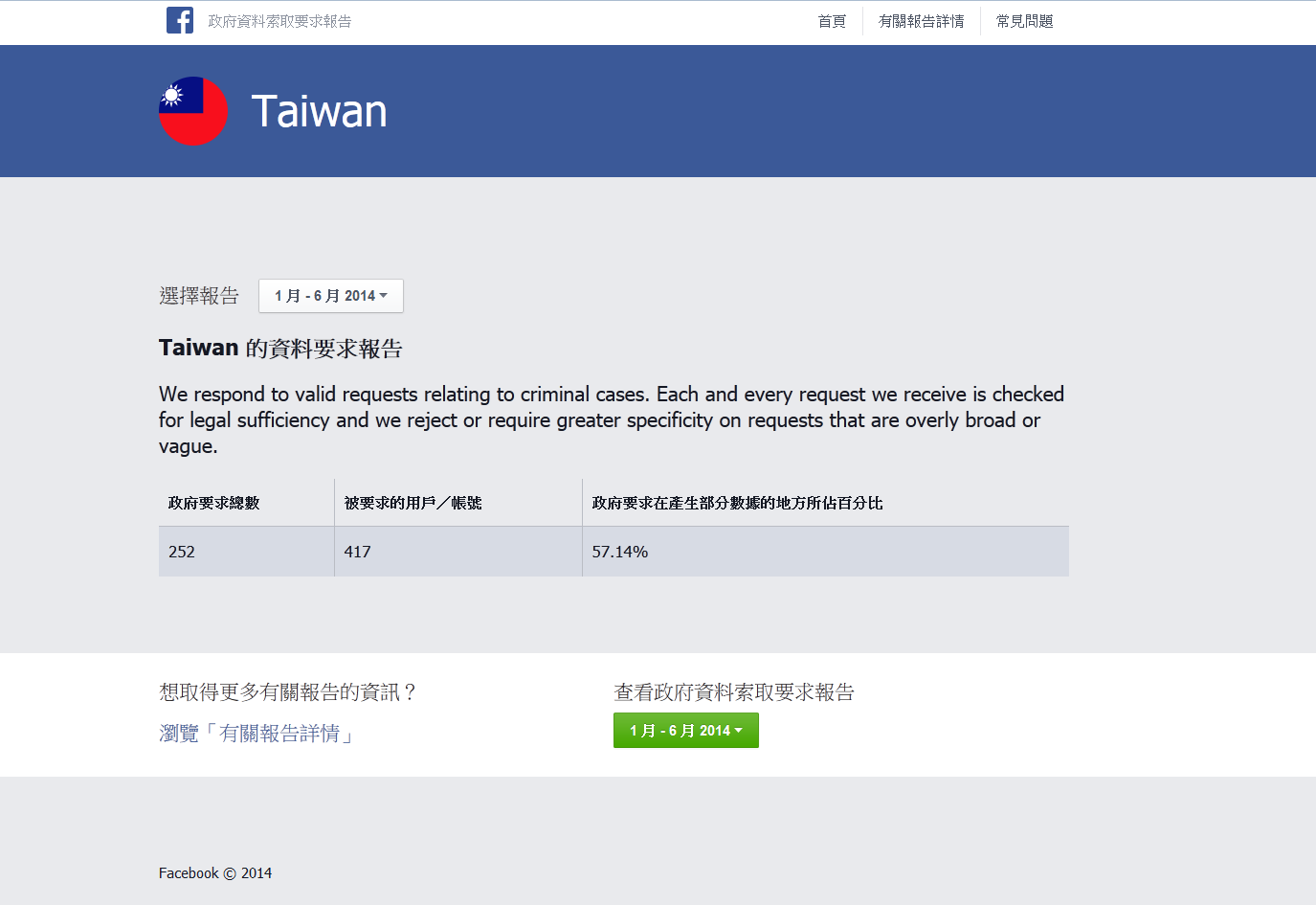 Goverrequest-Facebook-taiwan