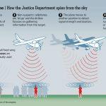 美國法警使用小飛機偽裝手機基地台蒐集民眾隱私
