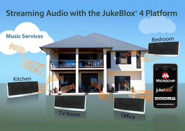 141202-WPG-PR-JukeBlox-7x5