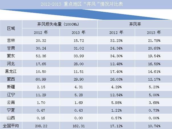 2012_2013_China
