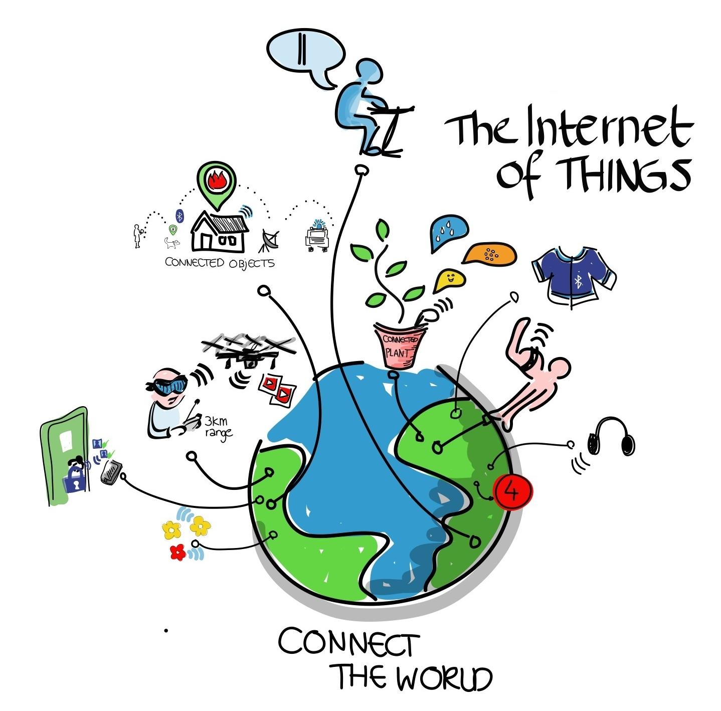火紅的名詞物聯網到底是什麼?物聯網的歷史回顧