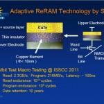 加入 RRAM 開發戰線,Sony 與 Micron 共同發表新成果