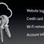 Apple 否認 iCloud 安全漏洞導致名人照外流