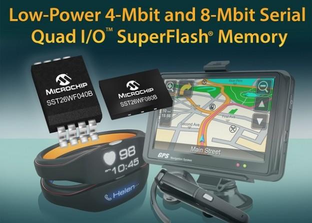 141215-MPD-PR-LowV16mbitSerialQuadSuperFlashMemory-7x5