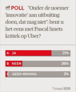 DeMorgen poll about Uber