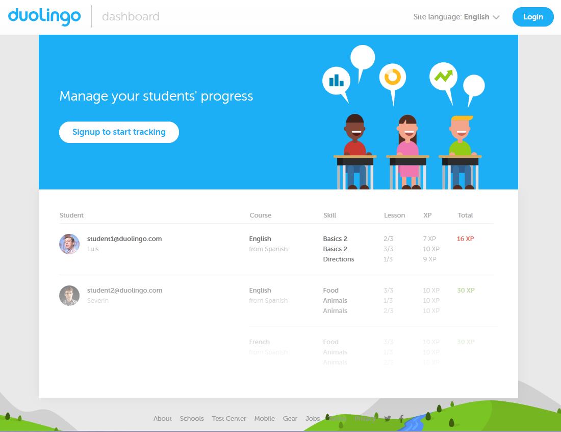 Duolingo-Dashboard