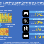 Intel-Core-i-HD5K-series-665x374