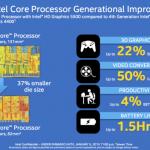 增強影音解碼能力,Intel HD Graphics 驅動更新