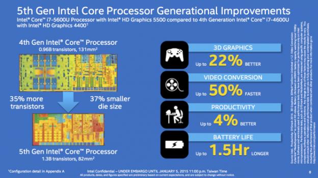 Intel-Core-i-HD5K-series-665x374
