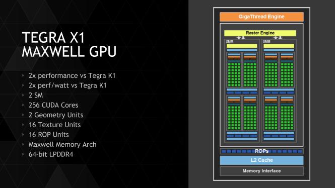 X1-GPU-665x374