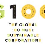 2015 最佳永續經營企業榜出爐,美國生技公司奪冠