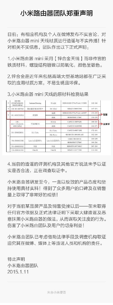 mi-report 20150113