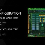 Nvidia 新車用系統效能如超級電腦、辨識力比人強