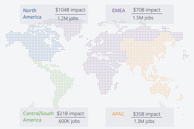 the-global-economic-impact-of-Facebook