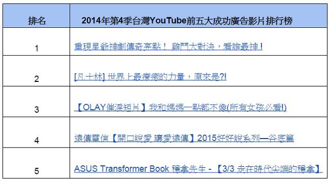 YouTube0211