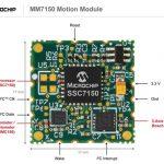Microchip 全新行動模組,讓行動監測更便捷