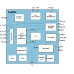 同級最安全!奧地利微電子和意法半導體推新 NFC 方案