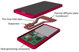 Fujitsu-heatpipe-4