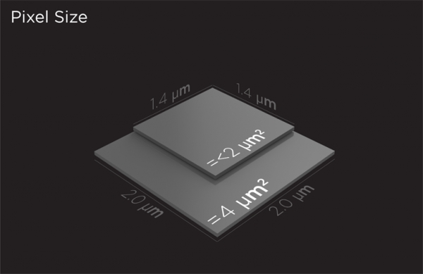 為什麼 HTC 寧可打臉也要拋棄 400 萬畫素?