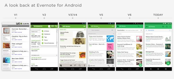a look back at evernote for android_36Kr0313