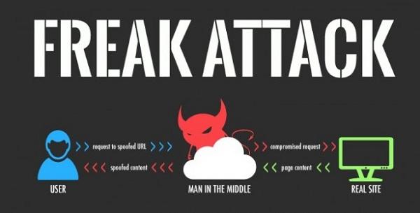 freak attack_unwire pro0313