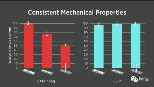 3D print clip_pingwest040204