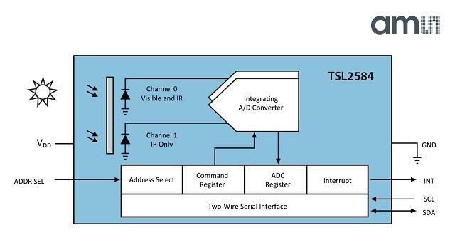 TSL2584_Blockdiagram