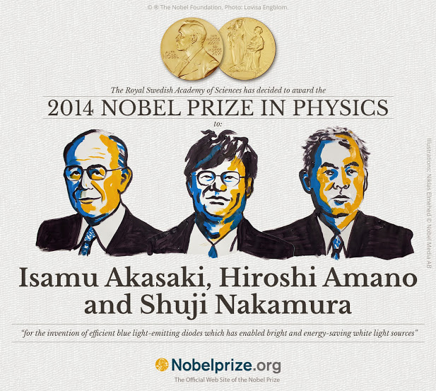 nobelprize-with-portraits-3names-physics
