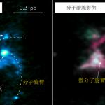 中研院天文所 ALMA 觀測發現巨型分子氣體旋臂,為孕育大質量恆星的搖籃
